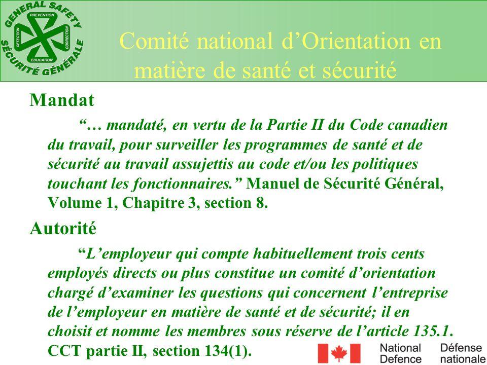 Mandat … mandaté, en vertu de la Partie II du Code canadien du travail, pour surveiller les programmes de santé et de sécurité au travail assujettis a