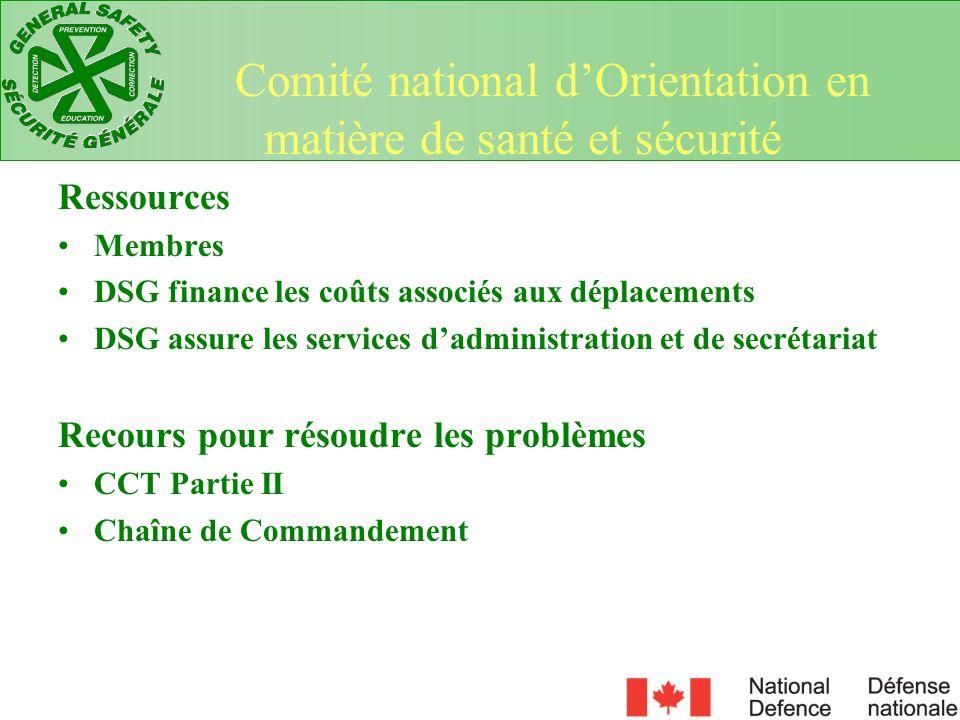 Ressources Membres DSG finance les coûts associés aux déplacements DSG assure les services dadministration et de secrétariat Recours pour résoudre les