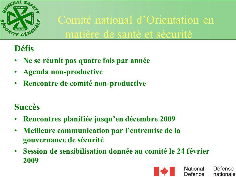 Défis Ne se réunit pas quatre fois par année Agenda non-productive Rencontre de comité non-productive Succès Rencontres planifiée jusquen décembre 200