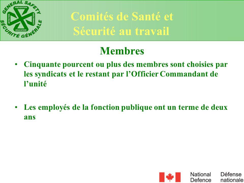 Membres Cinquante pourcent ou plus des membres sont choisies par les syndicats et le restant par lOfficier Commandant de lunité Les employés de la fon
