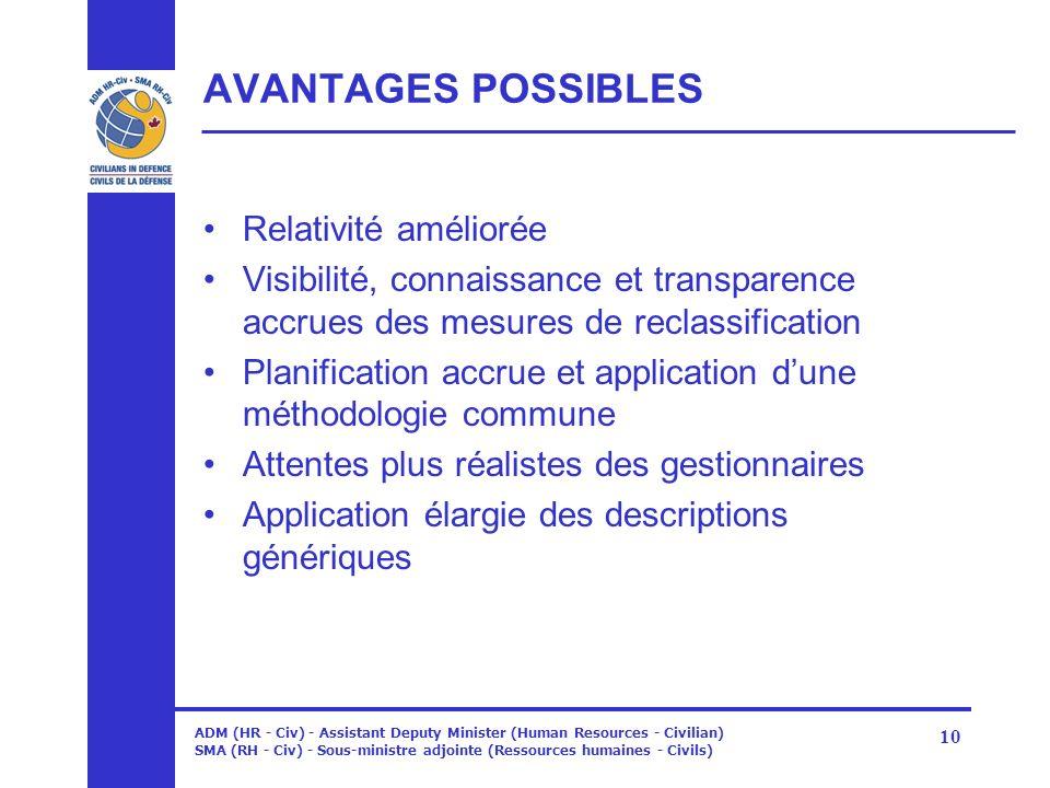 ADM (HR - Civ) - Assistant Deputy Minister (Human Resources - Civilian) SMA (RH - Civ) - Sous-ministre adjointe (Ressources humaines - Civils) 10 AVAN