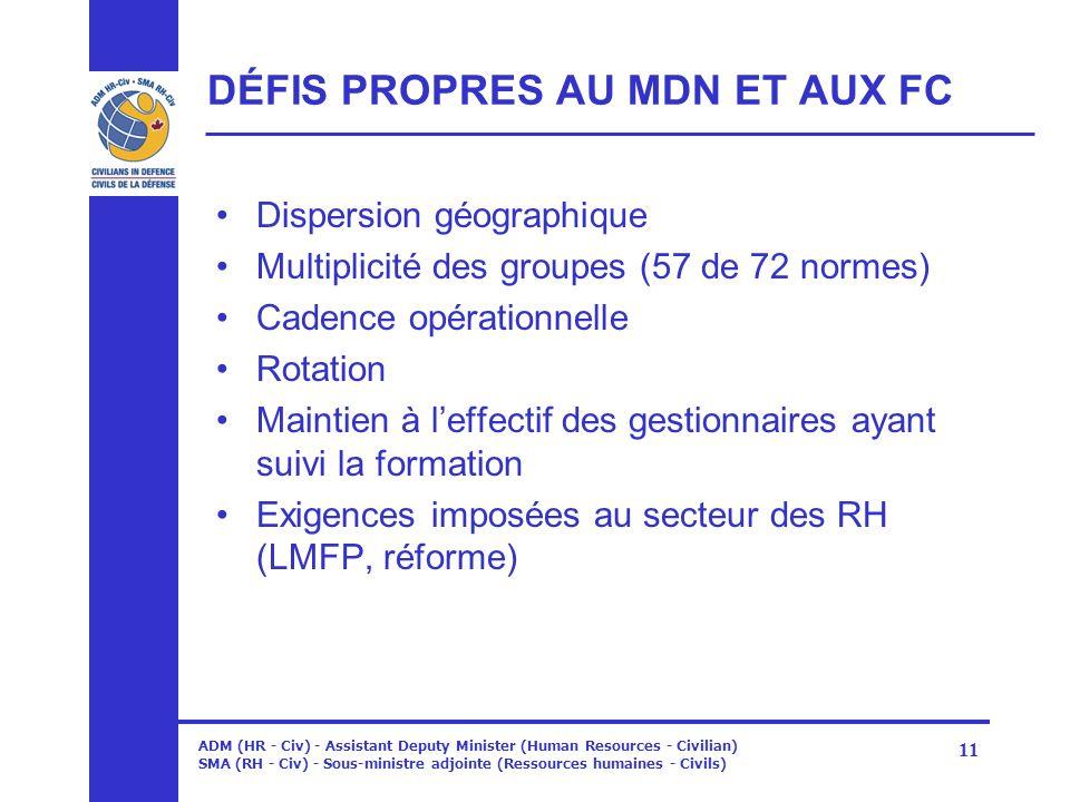 ADM (HR - Civ) - Assistant Deputy Minister (Human Resources - Civilian) SMA (RH - Civ) - Sous-ministre adjointe (Ressources humaines - Civils) 11 DÉFI