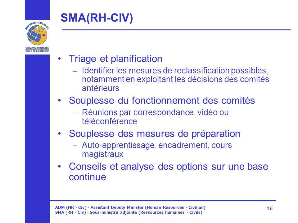 ADM (HR - Civ) - Assistant Deputy Minister (Human Resources - Civilian) SMA (RH - Civ) - Sous-ministre adjointe (Ressources humaines - Civils) 16 SMA(