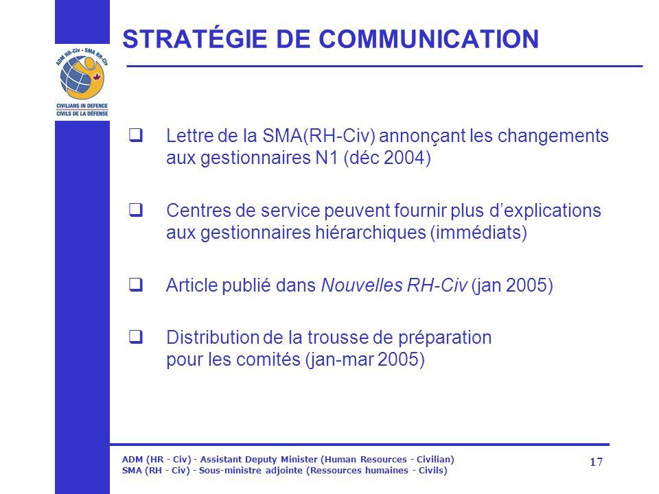 ADM (HR - Civ) - Assistant Deputy Minister (Human Resources - Civilian) SMA (RH - Civ) - Sous-ministre adjointe (Ressources humaines - Civils) 17 STRA