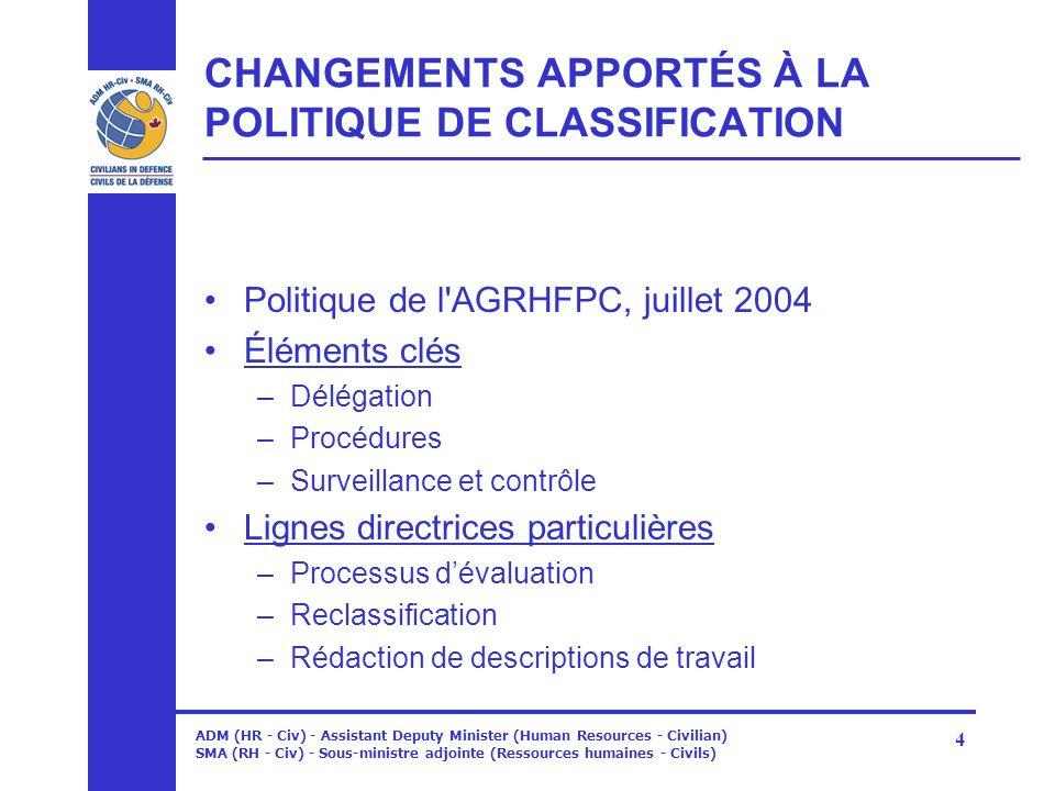 ADM (HR - Civ) - Assistant Deputy Minister (Human Resources - Civilian) SMA (RH - Civ) - Sous-ministre adjointe (Ressources humaines - Civils) 4 CHANG