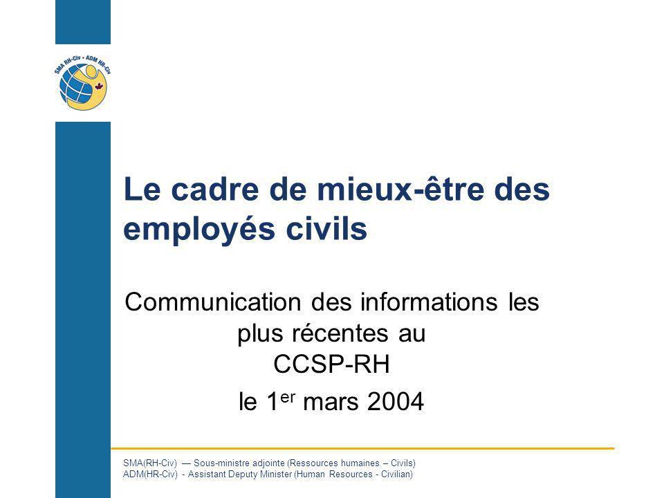 SMA(RH-Civ) Sous-ministre adjointe (Ressources humaines – Civils) ADM(HR-Civ) - Assistant Deputy Minister (Human Resources - Civilian) Le cadre de mie