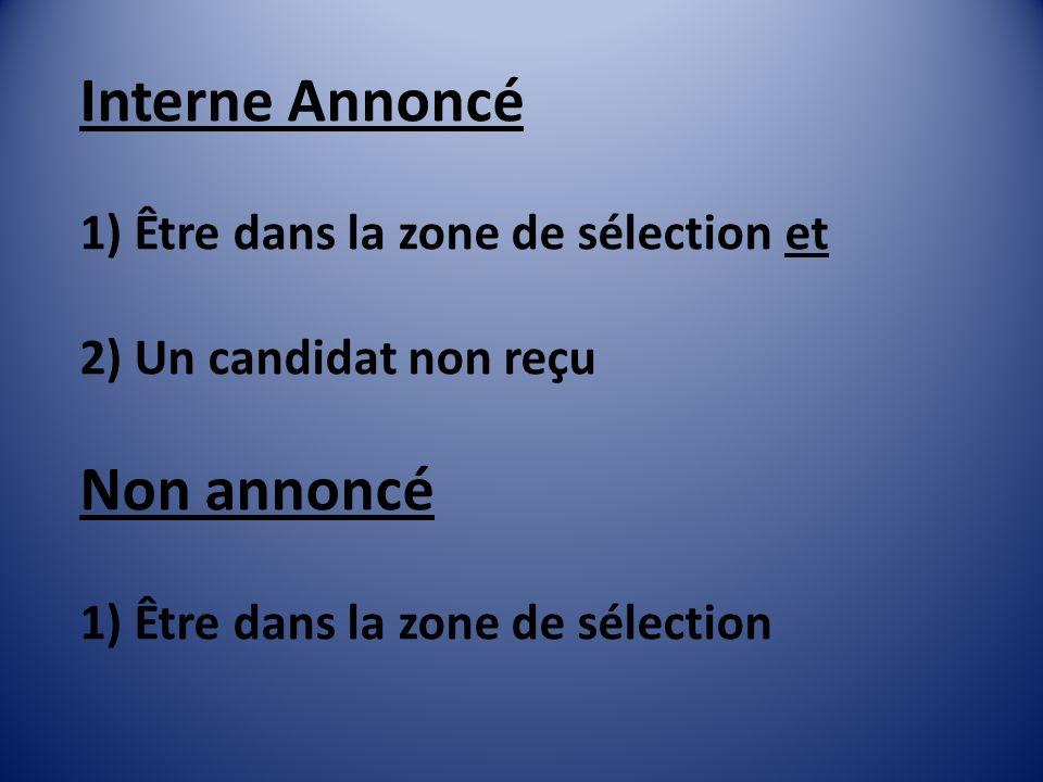 Interne Annoncé 1) Être dans la zone de sélection et 2) Un candidat non reçu Non annoncé 1) Être dans la zone de sélection
