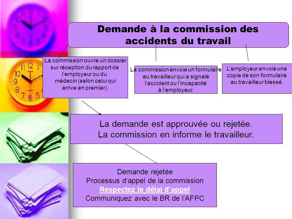 Demande à la commission des accidents du travail La commission ouvre un dossier sur réception du rapport de lemployeur ou du médecin (selon celui qui