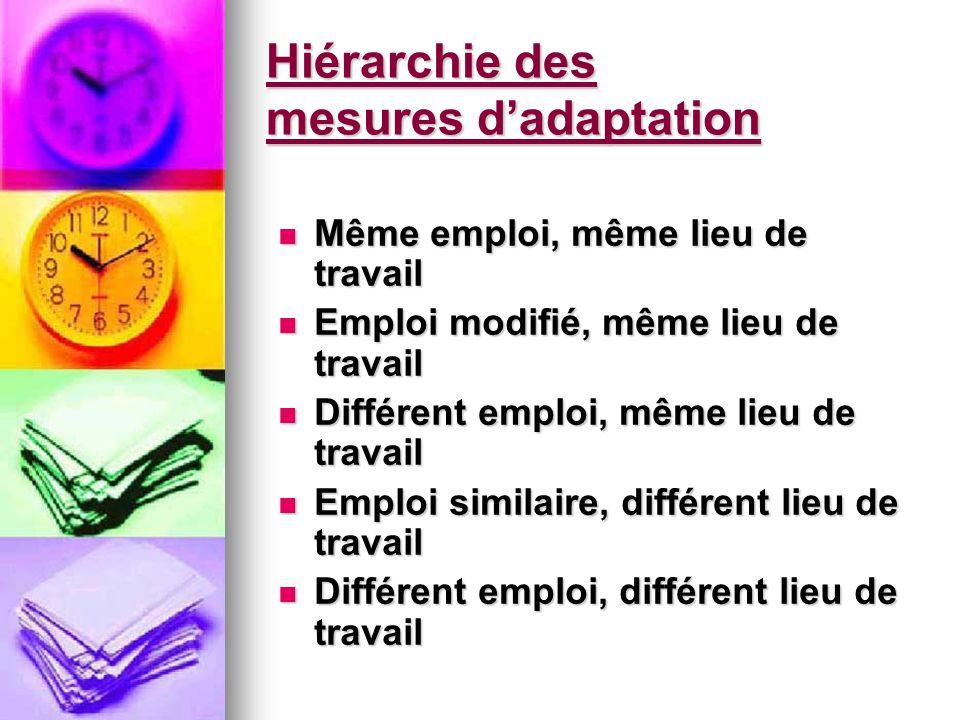 Hiérarchie des mesures dadaptation Même emploi, même lieu de travail Même emploi, même lieu de travail Emploi modifié, même lieu de travail Emploi mod