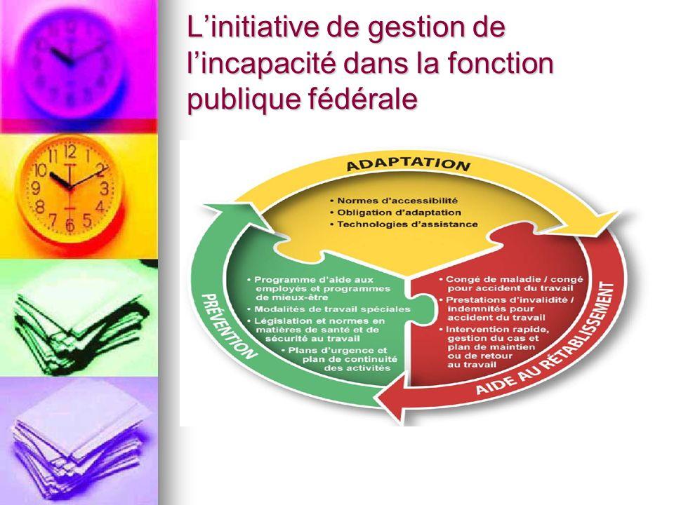 Linitiative de gestion de lincapacité dans la fonction publique fédérale