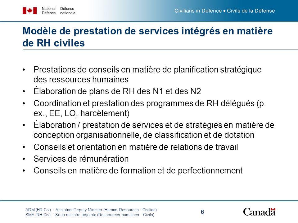 ADM (HR-Civ) - Assistant Deputy Minister (Human Resources - Civilian) SMA (RH-Civ) - Sous-ministre adjointe (Ressources humaines - Civils) 6 Prestatio