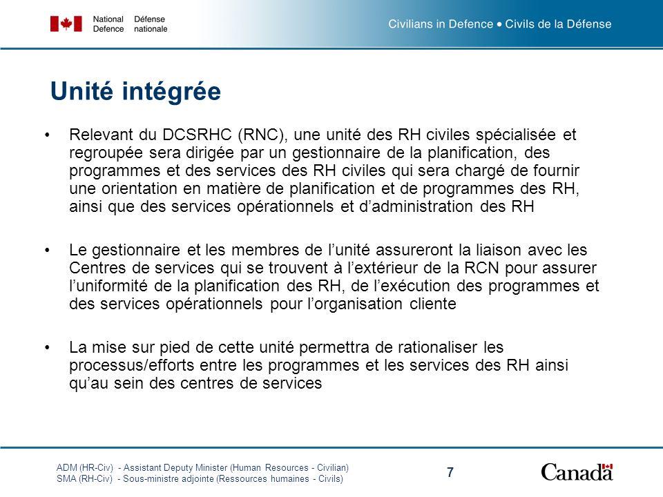 ADM (HR-Civ) - Assistant Deputy Minister (Human Resources - Civilian) SMA (RH-Civ) - Sous-ministre adjointe (Ressources humaines - Civils) 7 Unité int