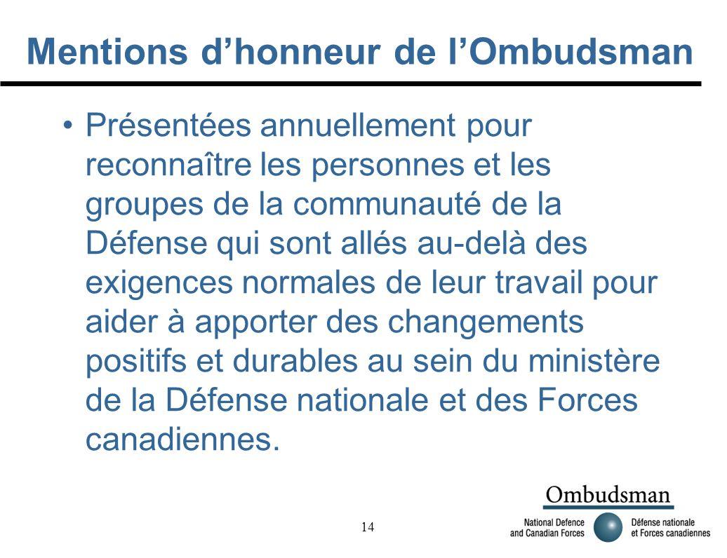 14 Mentions dhonneur de lOmbudsman Présentées annuellement pour reconnaître les personnes et les groupes de la communauté de la Défense qui sont allés au-delà des exigences normales de leur travail pour aider à apporter des changements positifs et durables au sein du ministère de la Défense nationale et des Forces canadiennes.
