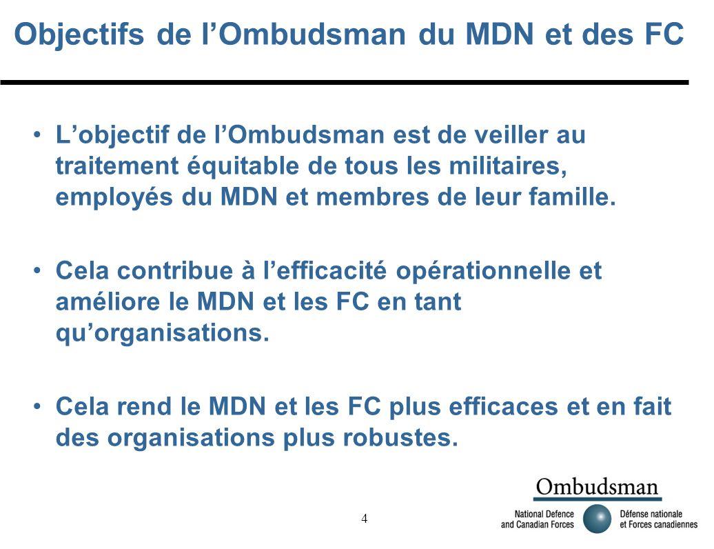 4 Objectifs de lOmbudsman du MDN et des FC Lobjectif de lOmbudsman est de veiller au traitement équitable de tous les militaires, employés du MDN et membres de leur famille.