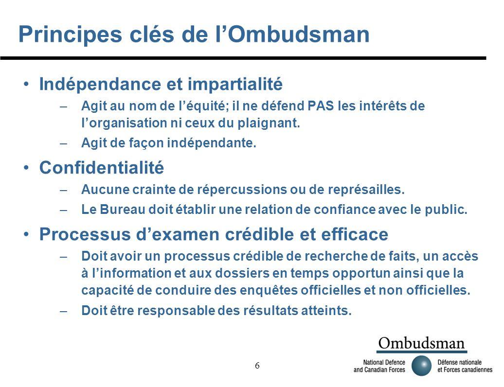 6 Principes clés de lOmbudsman Indépendance et impartialité –Agit au nom de léquité; il ne défend PAS les intérêts de lorganisation ni ceux du plaignant.