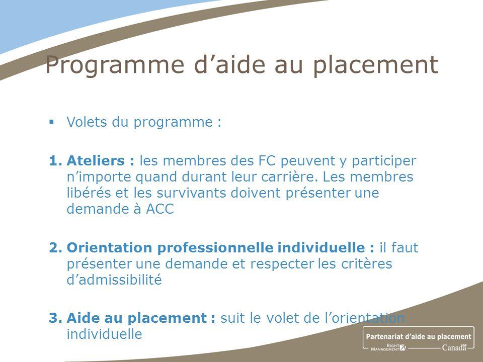 Programme daide au placement Volets du programme : 1.Ateliers : les membres des FC peuvent y participer nimporte quand durant leur carrière.