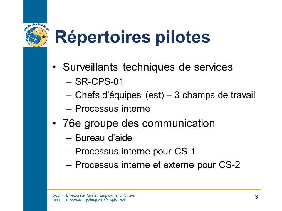 DCEP – Directorate Civilian Employment Policies DPEC – Direction – politiques demploi civil 4 RPQ – En quoi consiste-t-il.