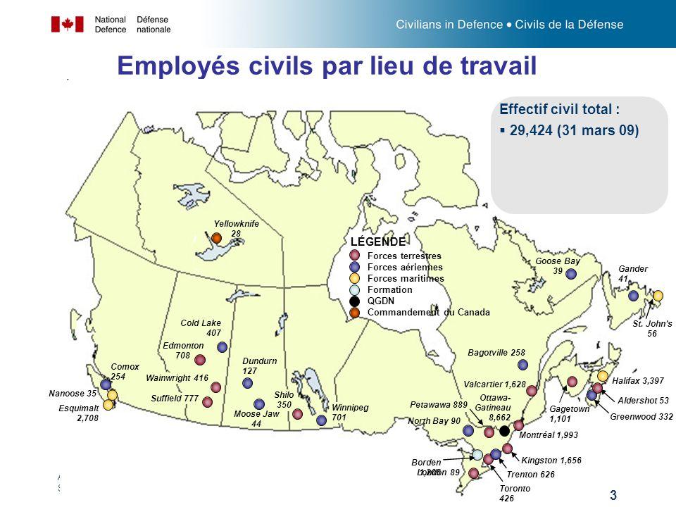 ADM (RH-Civ) - Assistant Deputy Minister (Human Resources - Civilian) SMA (RH-Civ) - Sous-ministre adjointe (Ressources humaines - Civils) 3 Employés