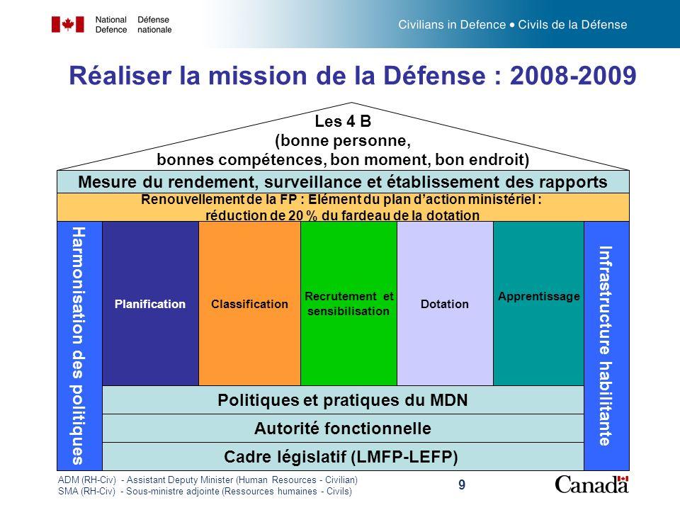 ADM (RH-Civ) - Assistant Deputy Minister (Human Resources - Civilian) SMA (RH-Civ) - Sous-ministre adjointe (Ressources humaines - Civils) 9 Réaliser