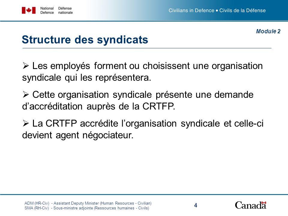 ADM (HR-Civ) - Assistant Deputy Minister (Human Resources - Civilian) SMA (RH-Civ) - Sous-ministre adjointe (Ressources humaines - Civils) 4 Les employés forment ou choisissent une organisation syndicale qui les représentera.