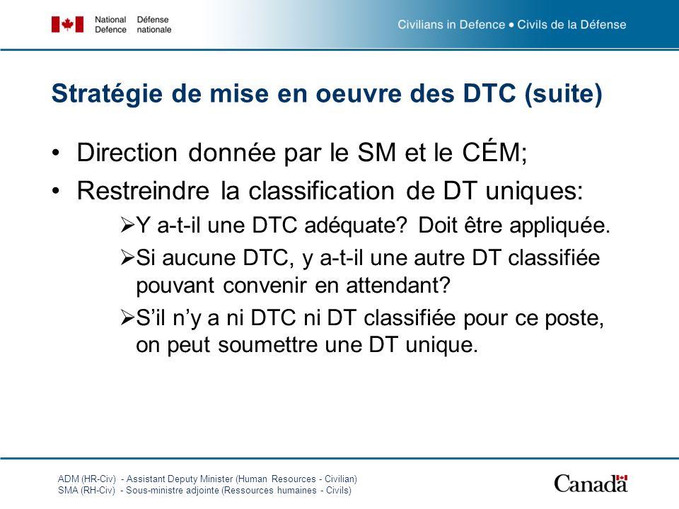ADM (HR-Civ) - Assistant Deputy Minister (Human Resources - Civilian) SMA (RH-Civ) - Sous-ministre adjointe (Ressources humaines - Civils) Stratégie de mise en oeuvre des DTC (suite) Direction donnée par le SM et le CÉM; Restreindre la classification de DT uniques: Y a-t-il une DTC adéquate.