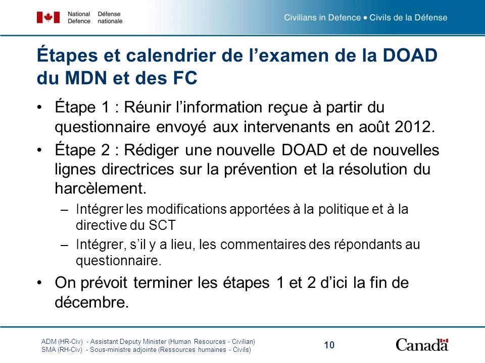 ADM (HR-Civ) - Assistant Deputy Minister (Human Resources - Civilian) SMA (RH-Civ) - Sous-ministre adjointe (Ressources humaines - Civils) 10 Étapes et calendrier de lexamen de la DOAD du MDN et des FC Étape 1 : Réunir linformation reçue à partir du questionnaire envoyé aux intervenants en août 2012.