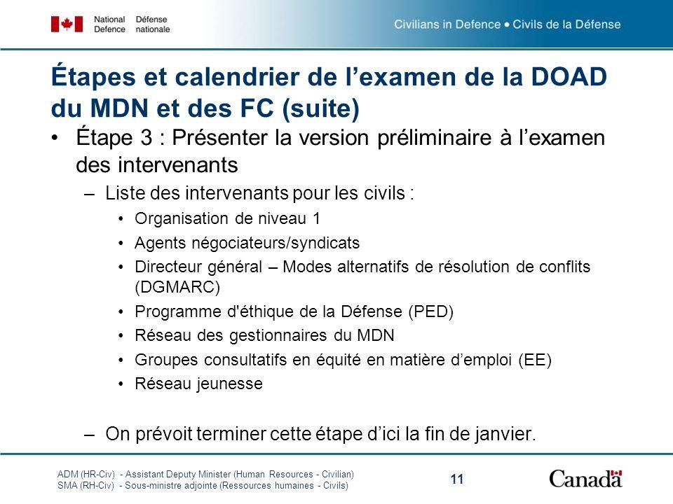 ADM (HR-Civ) - Assistant Deputy Minister (Human Resources - Civilian) SMA (RH-Civ) - Sous-ministre adjointe (Ressources humaines - Civils) 11 Étapes et calendrier de lexamen de la DOAD du MDN et des FC (suite) Étape 3 : Présenter la version préliminaire à lexamen des intervenants –Liste des intervenants pour les civils : Organisation de niveau 1 Agents négociateurs/syndicats Directeur général – Modes alternatifs de résolution de conflits (DGMARC) Programme d éthique de la Défense (PED) Réseau des gestionnaires du MDN Groupes consultatifs en équité en matière demploi (EE) Réseau jeunesse –On prévoit terminer cette étape dici la fin de janvier.