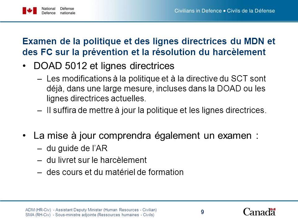 ADM (HR-Civ) - Assistant Deputy Minister (Human Resources - Civilian) SMA (RH-Civ) - Sous-ministre adjointe (Ressources humaines - Civils) 9 Examen de la politique et des lignes directrices du MDN et des FC sur la prévention et la résolution du harcèlement DOAD 5012 et lignes directrices –Les modifications à la politique et à la directive du SCT sont déjà, dans une large mesure, incluses dans la DOAD ou les lignes directrices actuelles.