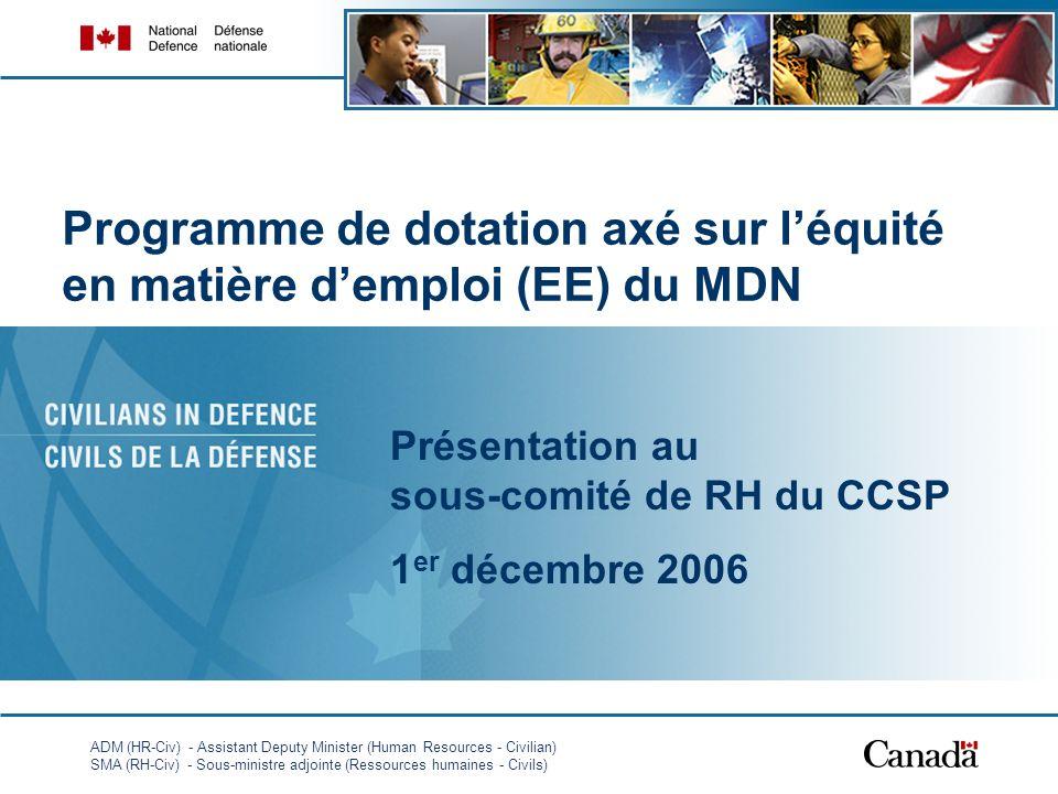 ADM (HR-Civ) - Assistant Deputy Minister (Human Resources - Civilian) SMA (RH-Civ) - Sous-ministre adjointe (Ressources humaines - Civils) Programme d