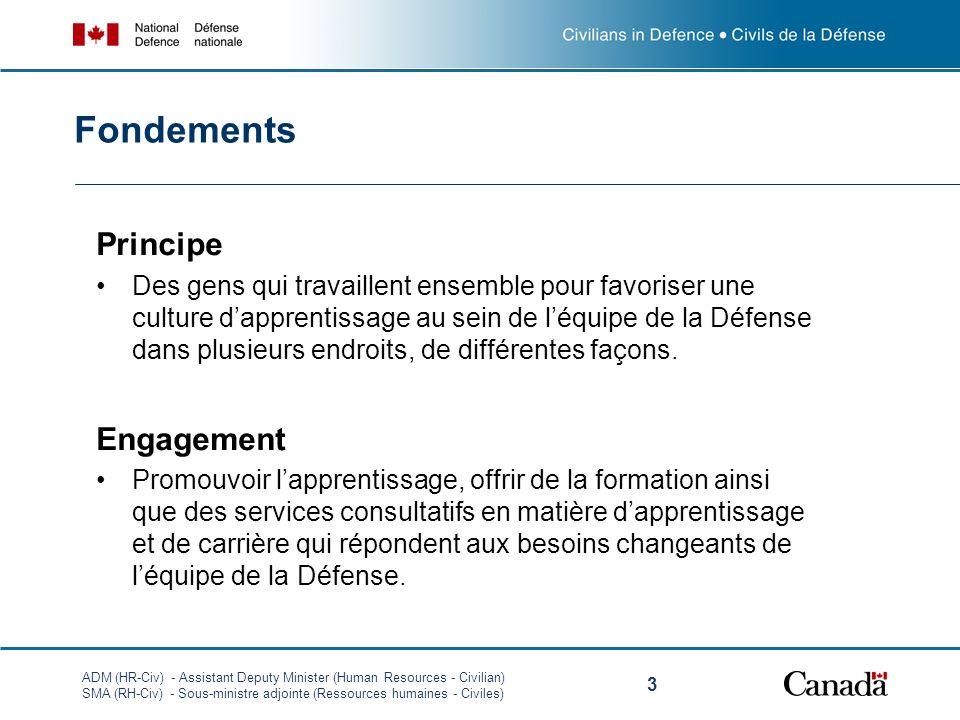 ADM (HR-Civ) - Assistant Deputy Minister (Human Resources - Civilian) SMA (RH-Civ) - Sous-ministre adjointe (Ressources humaines - Civiles) 3 Principe
