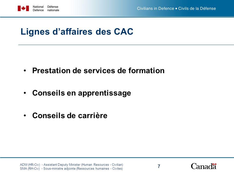 ADM (HR-Civ) - Assistant Deputy Minister (Human Resources - Civilian) SMA (RH-Civ) - Sous-ministre adjointe (Ressources humaines - Civiles) 7 Prestati