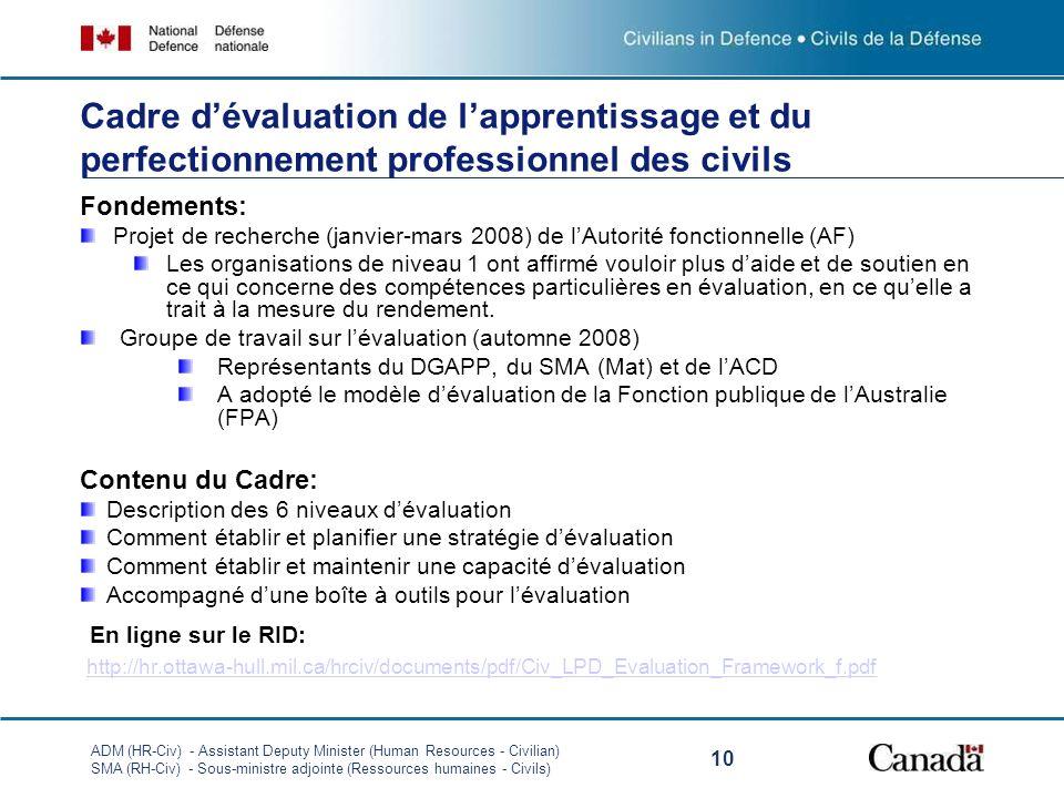 ADM (HR-Civ) - Assistant Deputy Minister (Human Resources - Civilian) SMA (RH-Civ) - Sous-ministre adjointe (Ressources humaines - Civils) 10 Fondemen