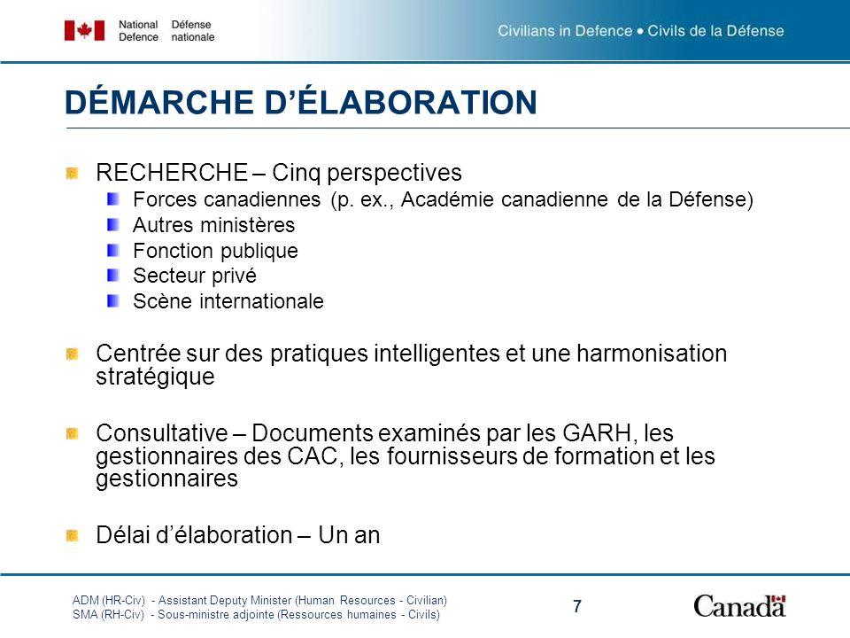 ADM (HR-Civ) - Assistant Deputy Minister (Human Resources - Civilian) SMA (RH-Civ) - Sous-ministre adjointe (Ressources humaines - Civils) 7 DÉMARCHE DÉLABORATION RECHERCHE – Cinq perspectives Forces canadiennes (p.