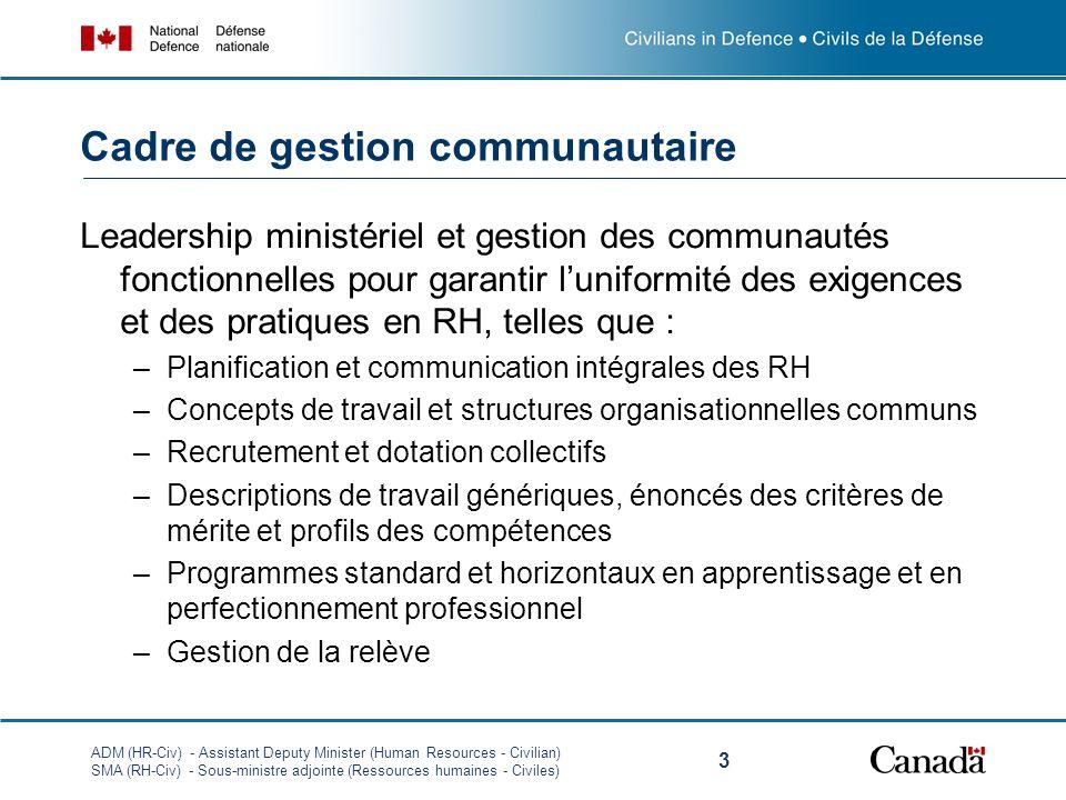 ADM (HR-Civ) - Assistant Deputy Minister (Human Resources - Civilian) SMA (RH-Civ) - Sous-ministre adjointe (Ressources humaines - Civiles) 3 Cadre de