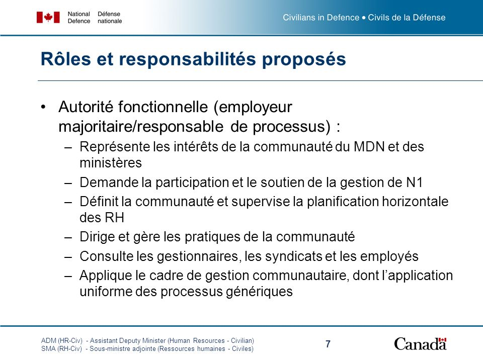 ADM (HR-Civ) - Assistant Deputy Minister (Human Resources - Civilian) SMA (RH-Civ) - Sous-ministre adjointe (Ressources humaines - Civiles) 7 Rôles et