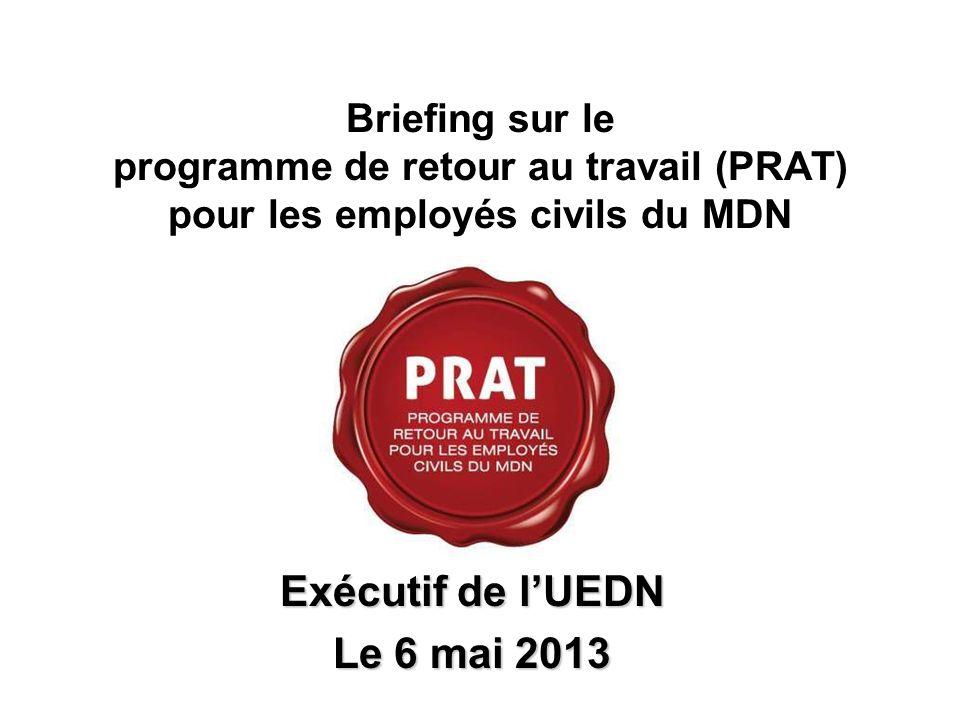 Briefing sur le programme de retour au travail (PRAT) pour les employés civils du MDN Exécutif de lUEDN Le 6 mai 2013