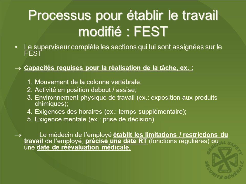 Processus pour établir le travail modifié : FEST Le superviseur complète les sections qui lui sont assignées sur le FEST Capacités requises pour la ré