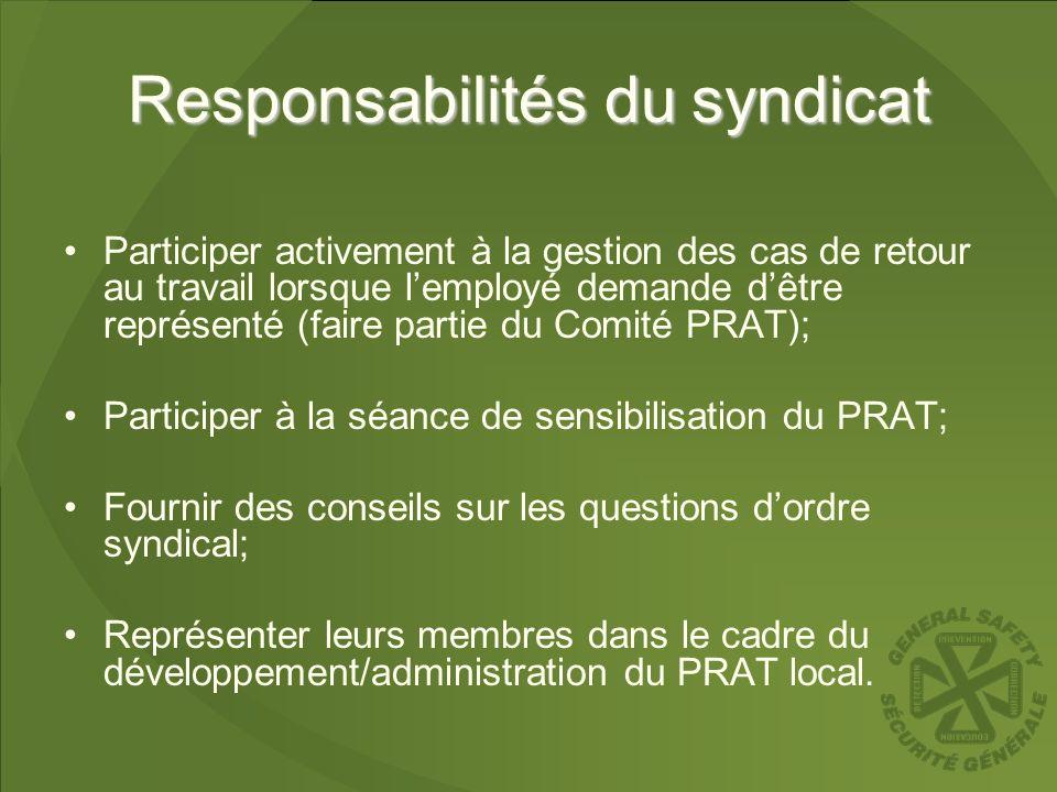 Responsabilités du syndicat Participer activement à la gestion des cas de retour au travail lorsque lemployé demande dêtre représenté (faire partie du