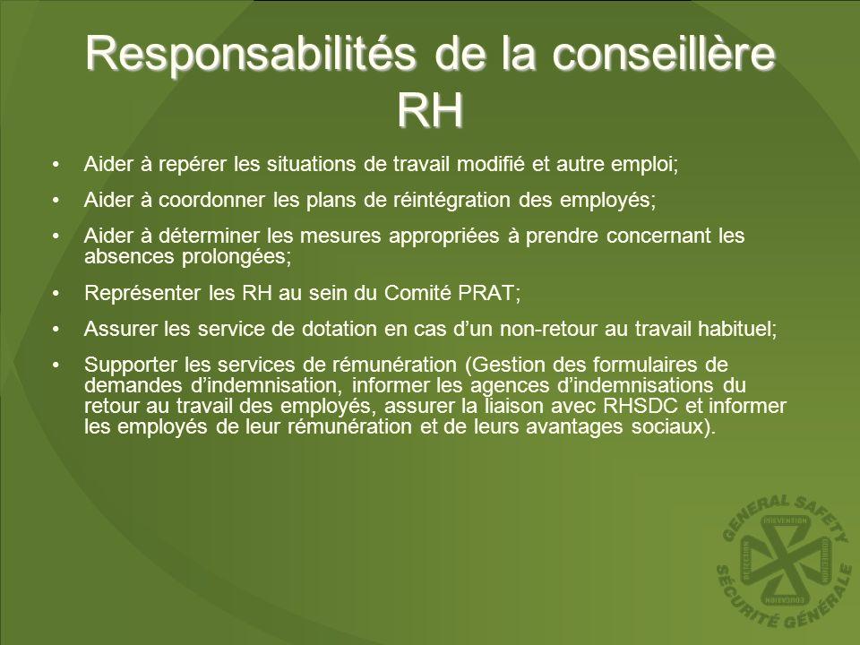 Responsabilités de la conseillère RH Aider à repérer les situations de travail modifié et autre emploi; Aider à coordonner les plans de réintégration