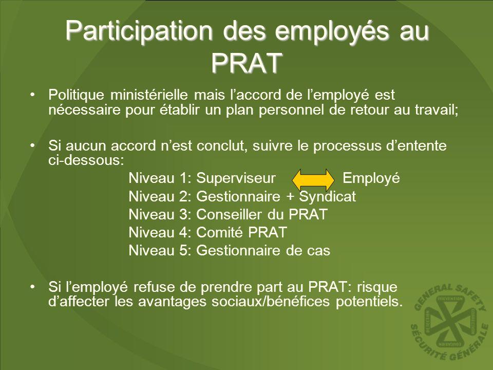 Participation des employés au PRAT Politique ministérielle mais laccord de lemployé est nécessaire pour établir un plan personnel de retour au travail