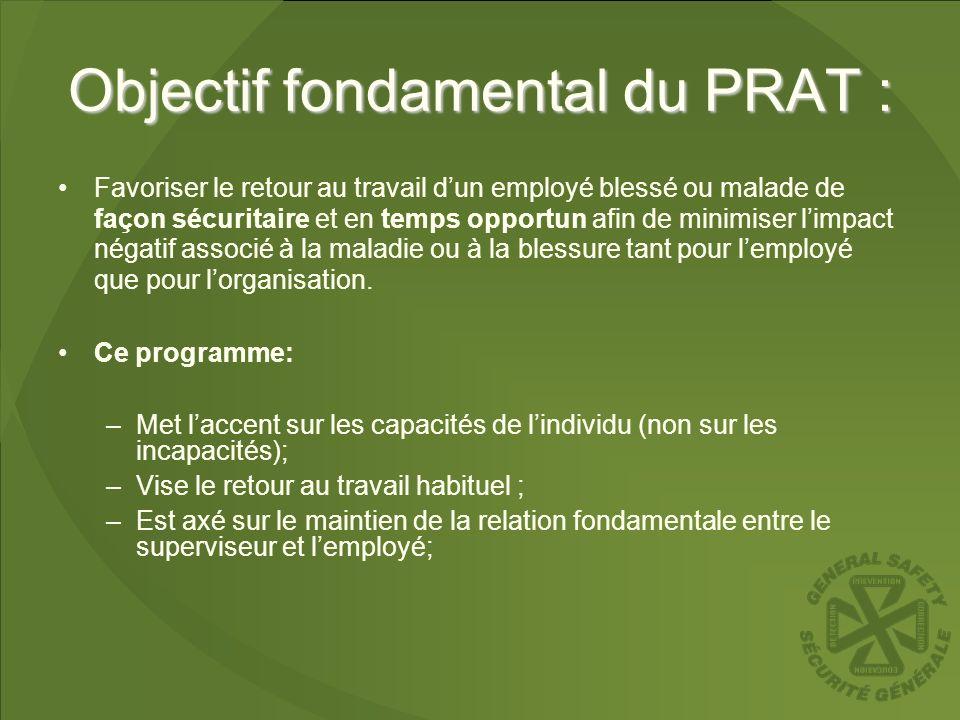 Objectif fondamental du PRAT : Favoriser le retour au travail dun employé blessé ou malade de façon sécuritaire et en temps opportun afin de minimiser