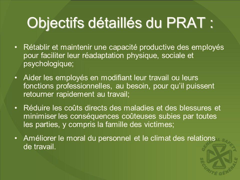 Objectifs détaillés du PRAT : Rétablir et maintenir une capacité productive des employés pour faciliter leur réadaptation physique, sociale et psychol
