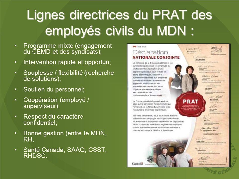 Lignes directrices du PRAT des employés civils du MDN : Programme mixte (engagement du CÉMD et des syndicats); Intervention rapide et opportun; Souple