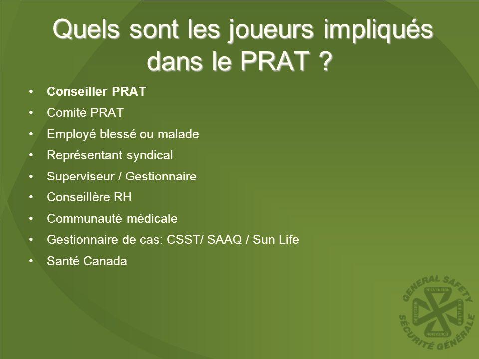 Quels sont les joueurs impliqués dans le PRAT ? Quels sont les joueurs impliqués dans le PRAT ? Conseiller PRAT Comité PRAT Employé blessé ou malade R