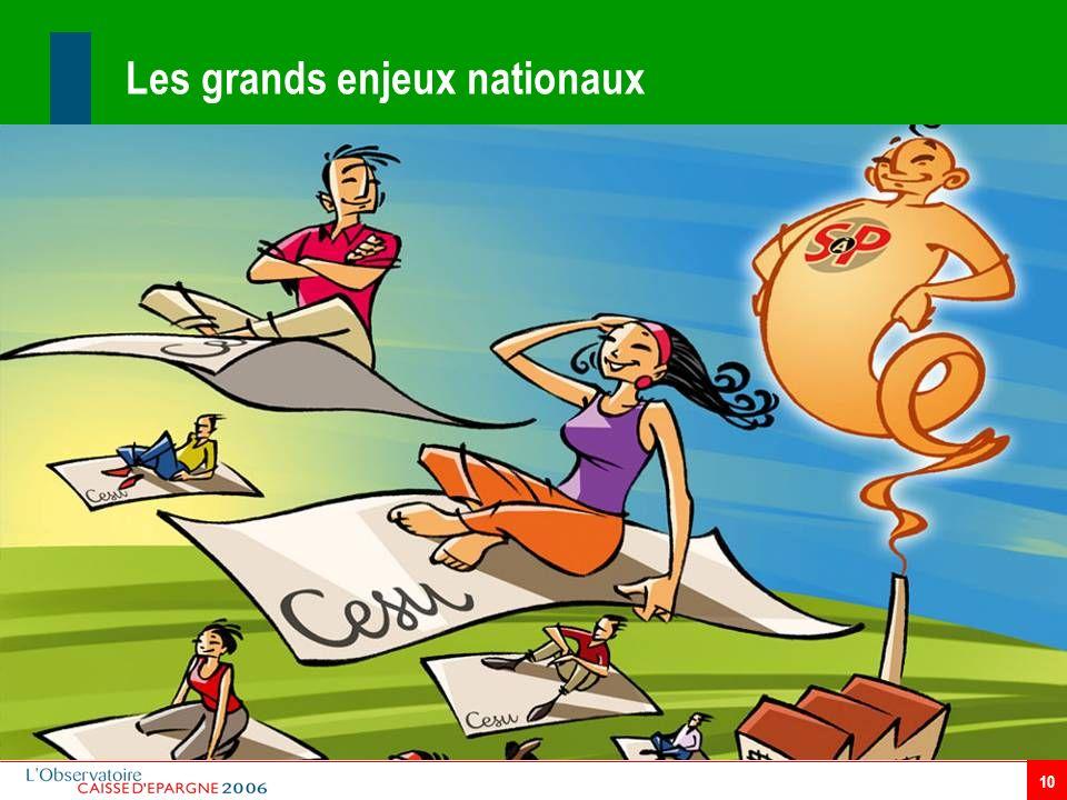 1 10 Les grands enjeux nationaux