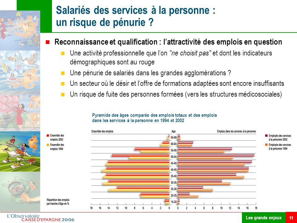 11 Salariés des services à la personne : un risque de pénurie ? Les grands enjeux Reconnaissance et qualification : lattractivité des emplois en quest