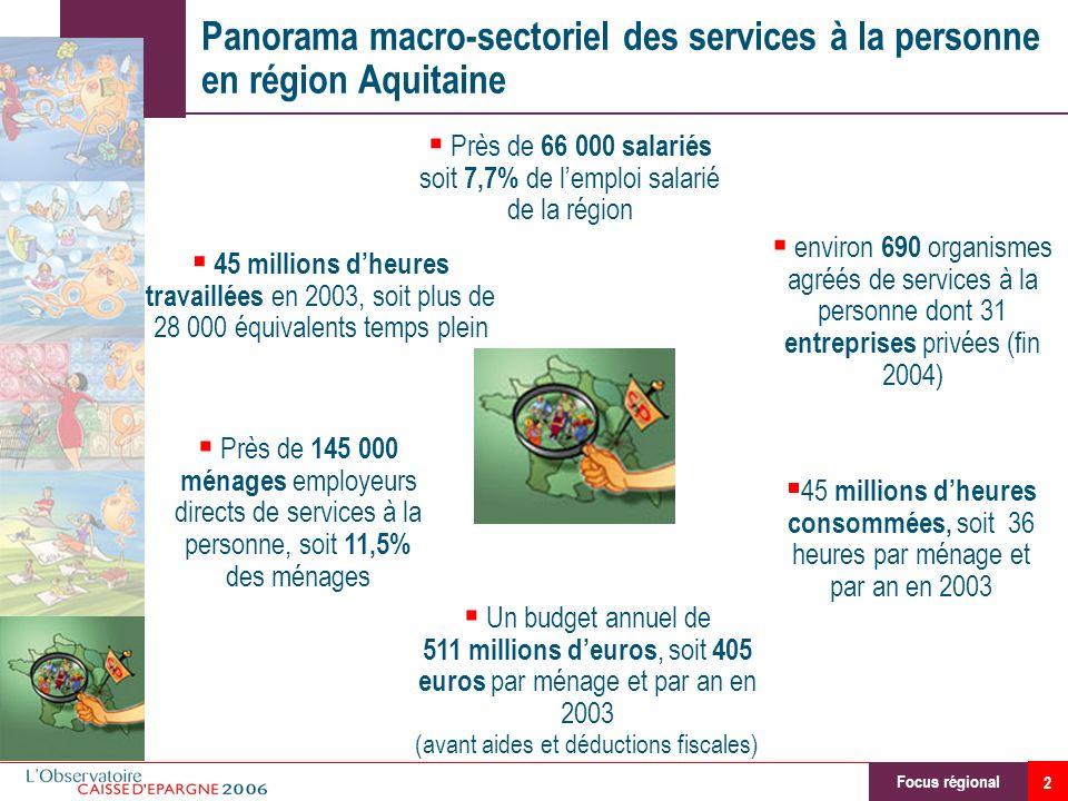 2 Panorama macro-sectoriel des services à la personne en région Aquitaine Focus régional 45 millions dheures travaillées en 2003, soit plus de 28 000
