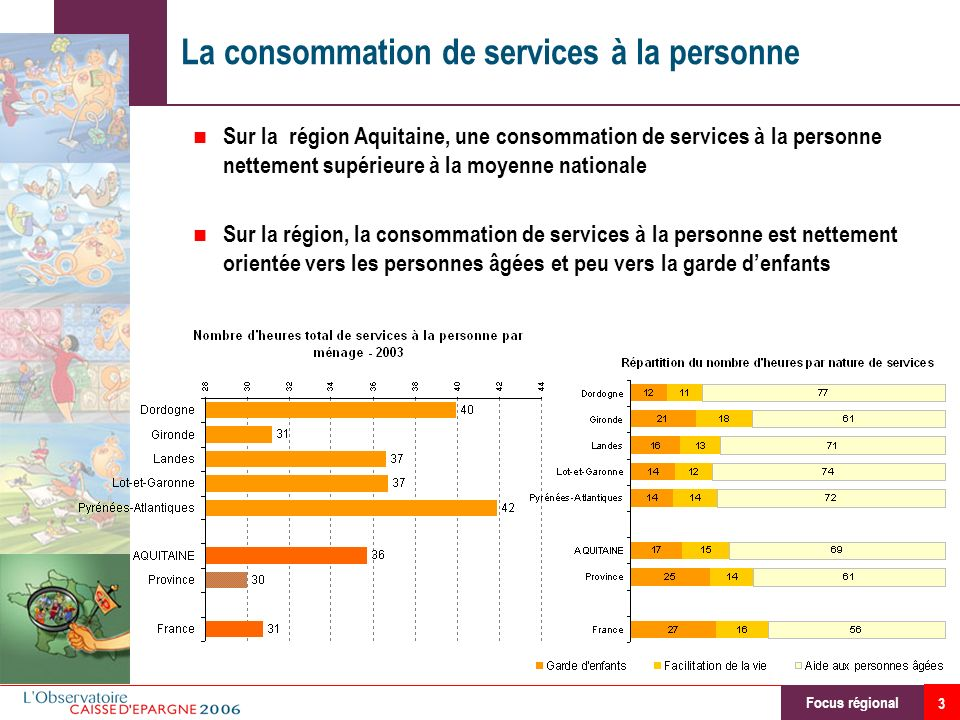 3 La consommation de services à la personne Sur la région Aquitaine, une consommation de services à la personne nettement supérieure à la moyenne nati