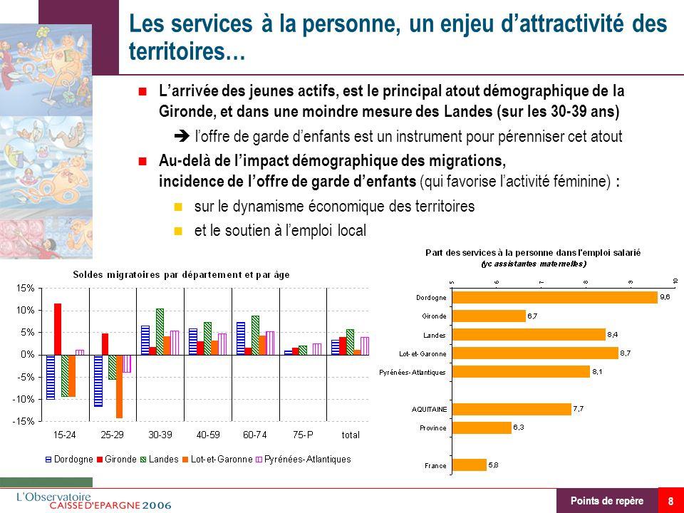 8 Les services à la personne, un enjeu dattractivité des territoires… Larrivée des jeunes actifs, est le principal atout démographique de la Gironde,