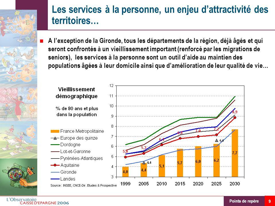 9 Les services à la personne, un enjeu dattractivité des territoires… A lexception de la Gironde, tous les départements de la région, déjà âgés et qui